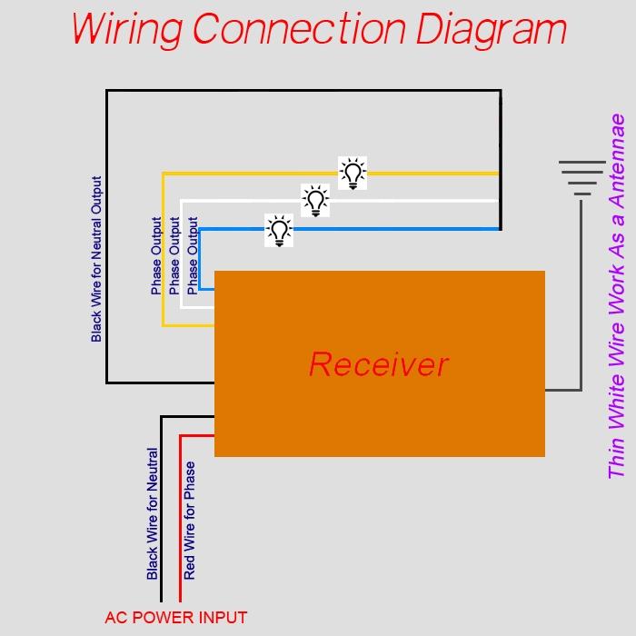 3 Way Remote Switch PVC, Wireless Remote Control Switch for Light, A Way Wireless Light Switch Wiring Diagram on