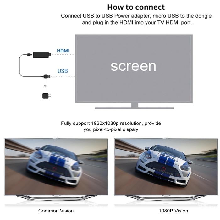 1080P AnyCast M4 Plus Wireless WiFi Display Dongle Receiver, 1080P HDMI Media Video Streamer TV Stick DLNA Airplay Miracast Chrome Cast