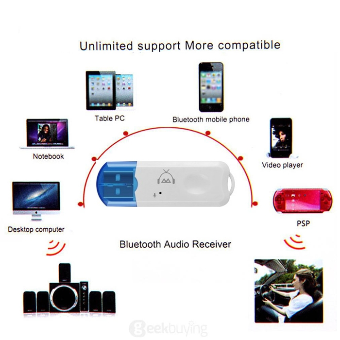USB Bluetooth V2.1 Audio Music Receiver Dongle with MIC for Call, Home, Car & Speaker