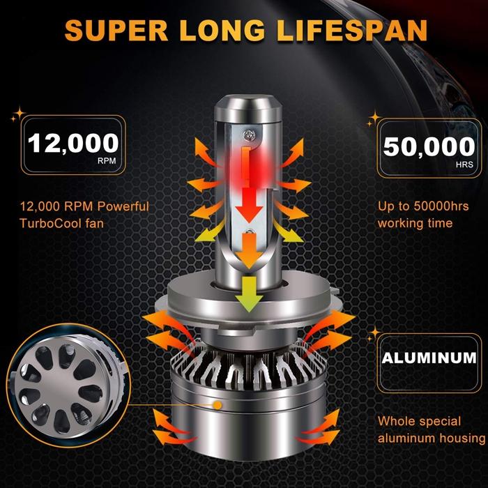 H4 Extremely Bright Dual Color White/ Yellow (6000K/ 3000K) 40W Led Headlight Kit 8000LM, M2 Anti-Flicker Led Fog Lamp Bulbs, DC 12~36 Volt