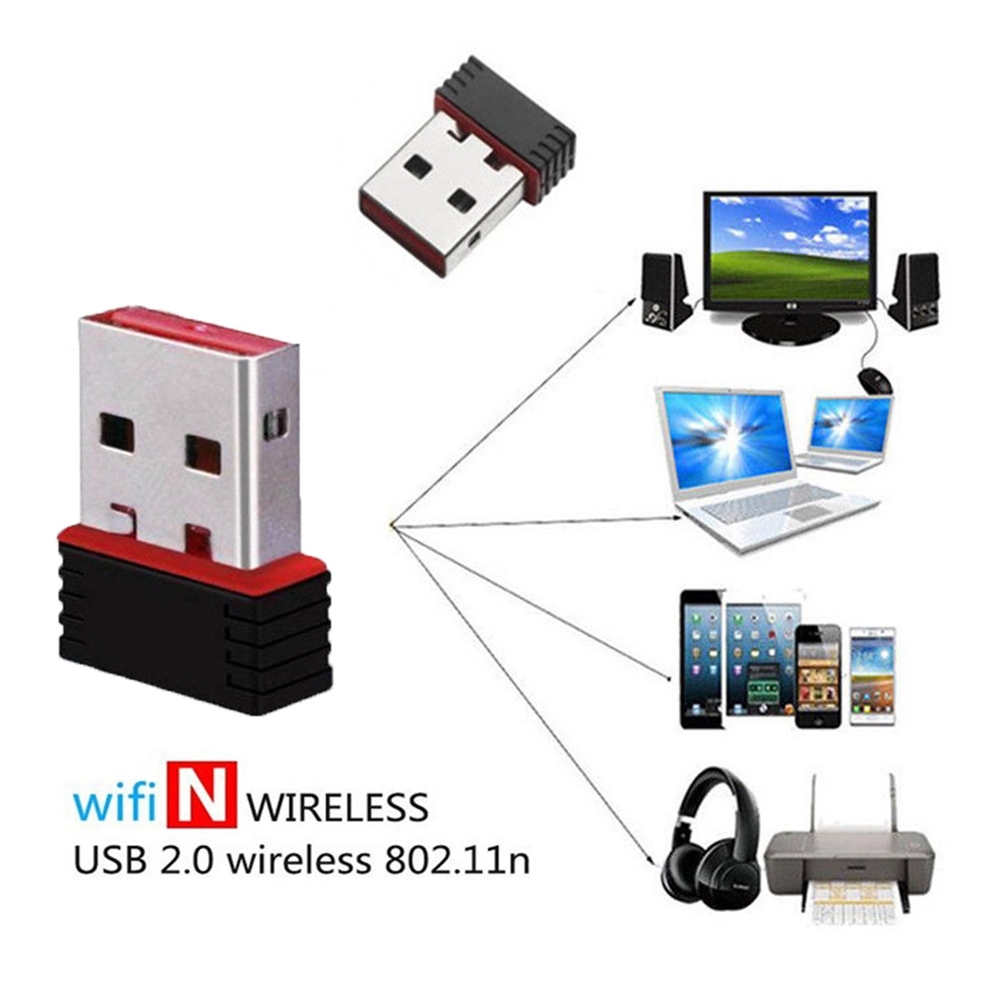 Mini High Speed Wi-Fi Receiver Upto 950Mbps, 2.4GHz, USB 2.0 Wifi Dongle 802.11n with Driver CD, Wireless Wifi Network Adapter for Windows Linux PC